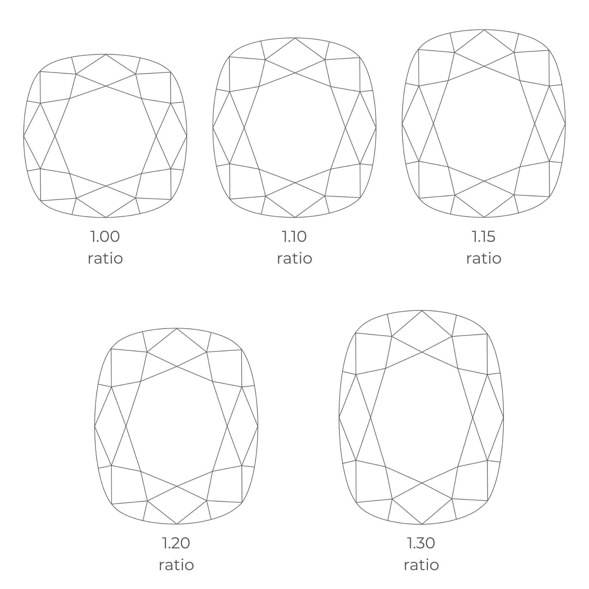 Cushion Cut Diamond Length To Width Ratios | Diamond Buzz