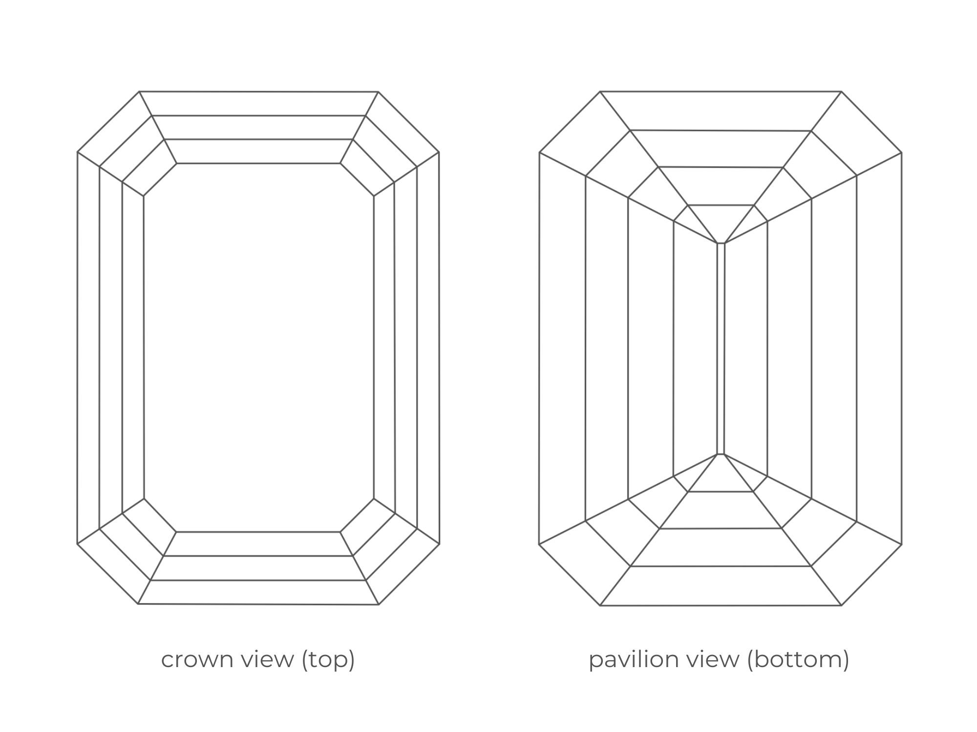 Emerald Cut Diamond Facet Arrangement | Diamond Buzz