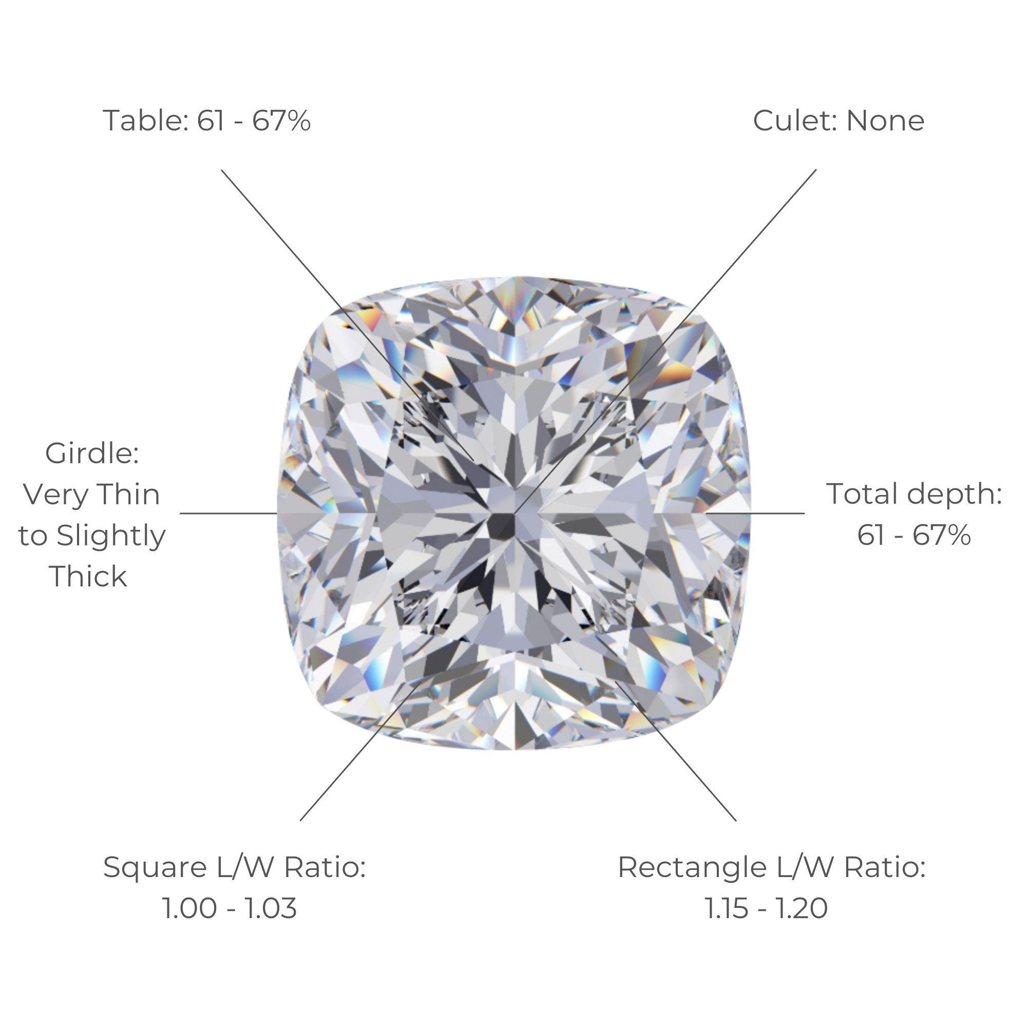 Ideal Cushion Cut Diamond Proportions | Diamond Buzz