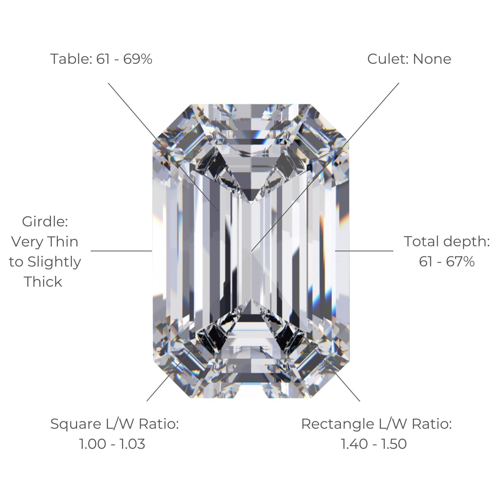 Ideal Emerald Cut Diamond Proportions | Diamond Buzz