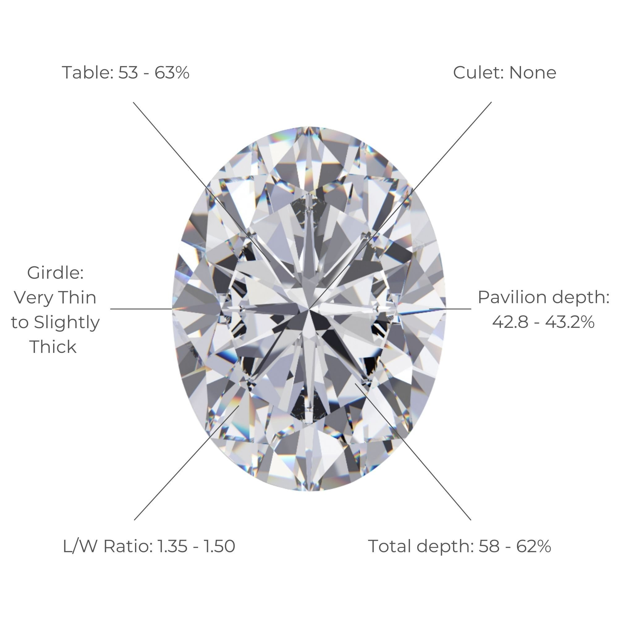Ideal Oval Cut Diamond Proportions   Diamond Buzz