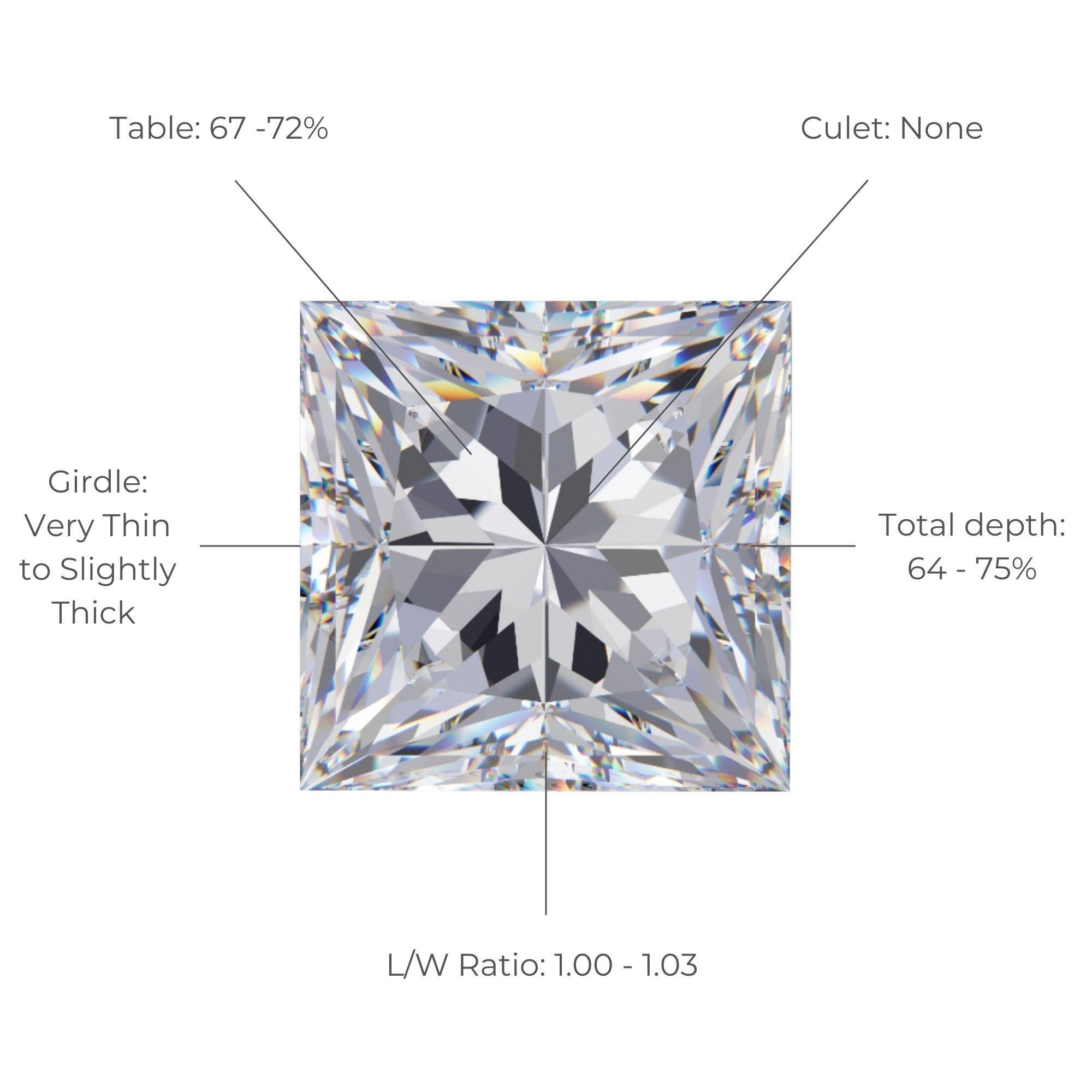 Ideal Princess Cut Diamond Proportions   Diamond Buzz