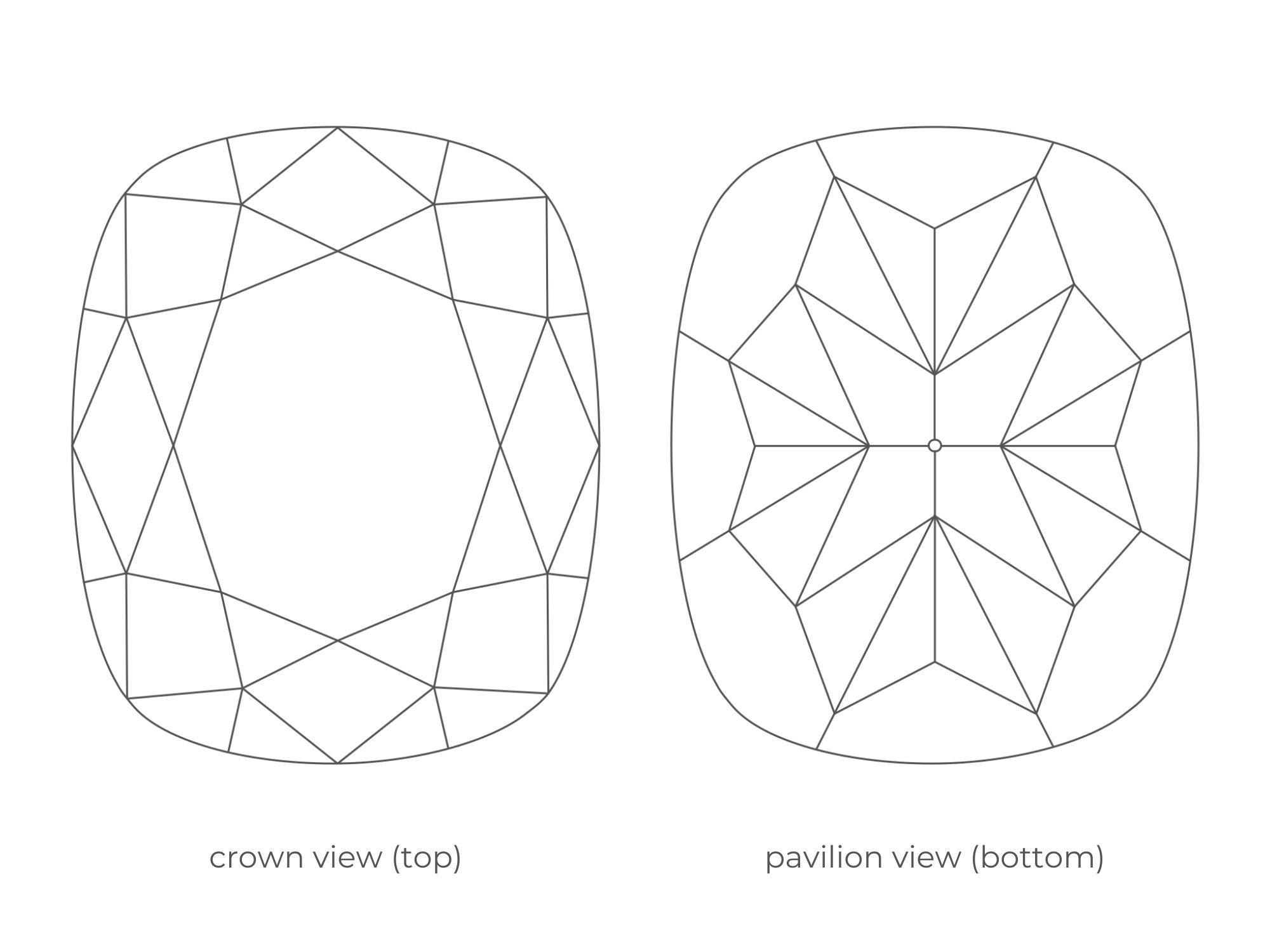 Modified Cushion Cut Diamond Facet Arrangement | Diamond Buzz