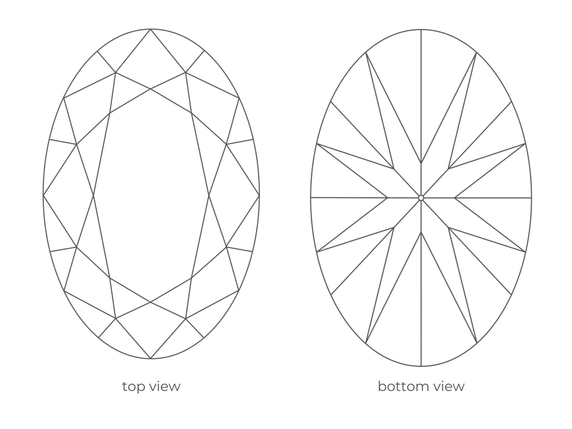 Oval Cut Diamond Facet Pattern | Diamond Buzz