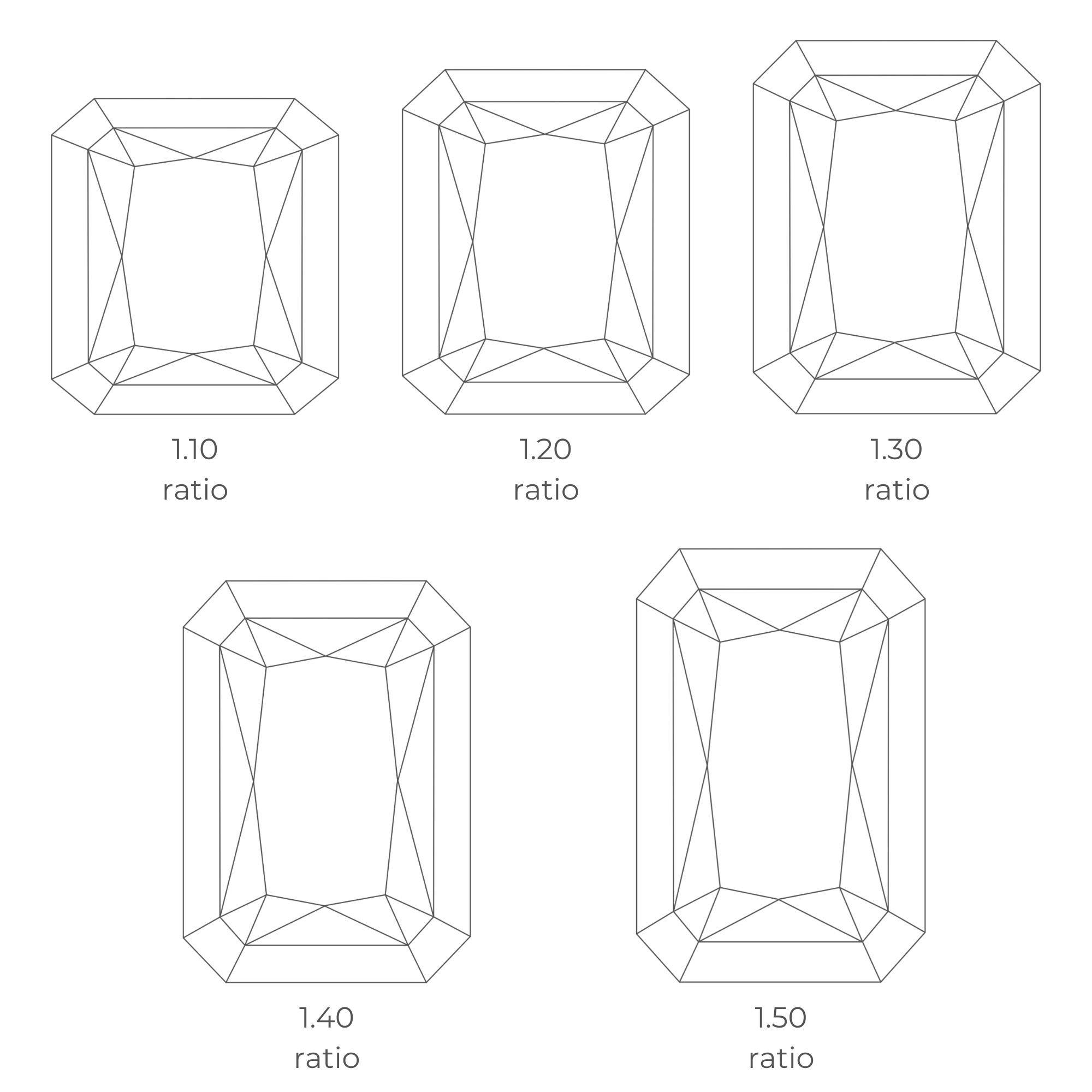 Rectangular Radiant Cut Diamond Length To Width Ratios | Diamond Buzz