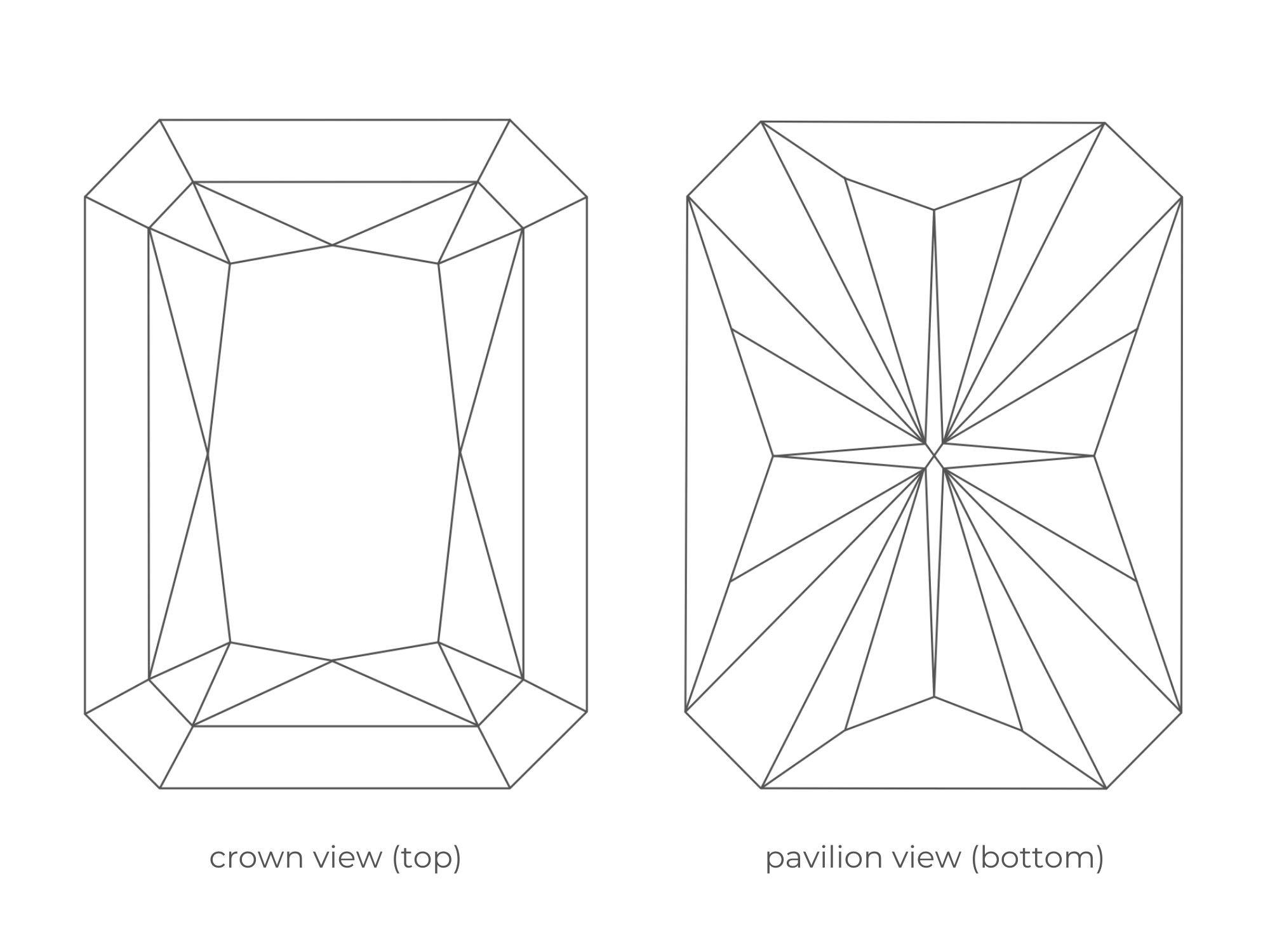 Radiant Cut Diamond Facet Arrangement | Diamond Buzz