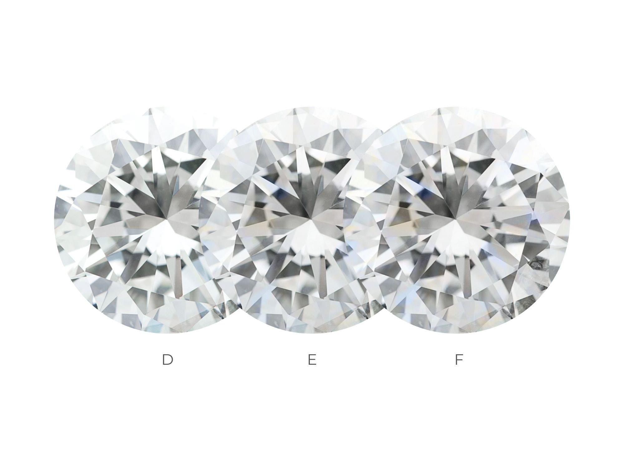 D, E, F Colour Diamond Comparison | Diamond Buzz