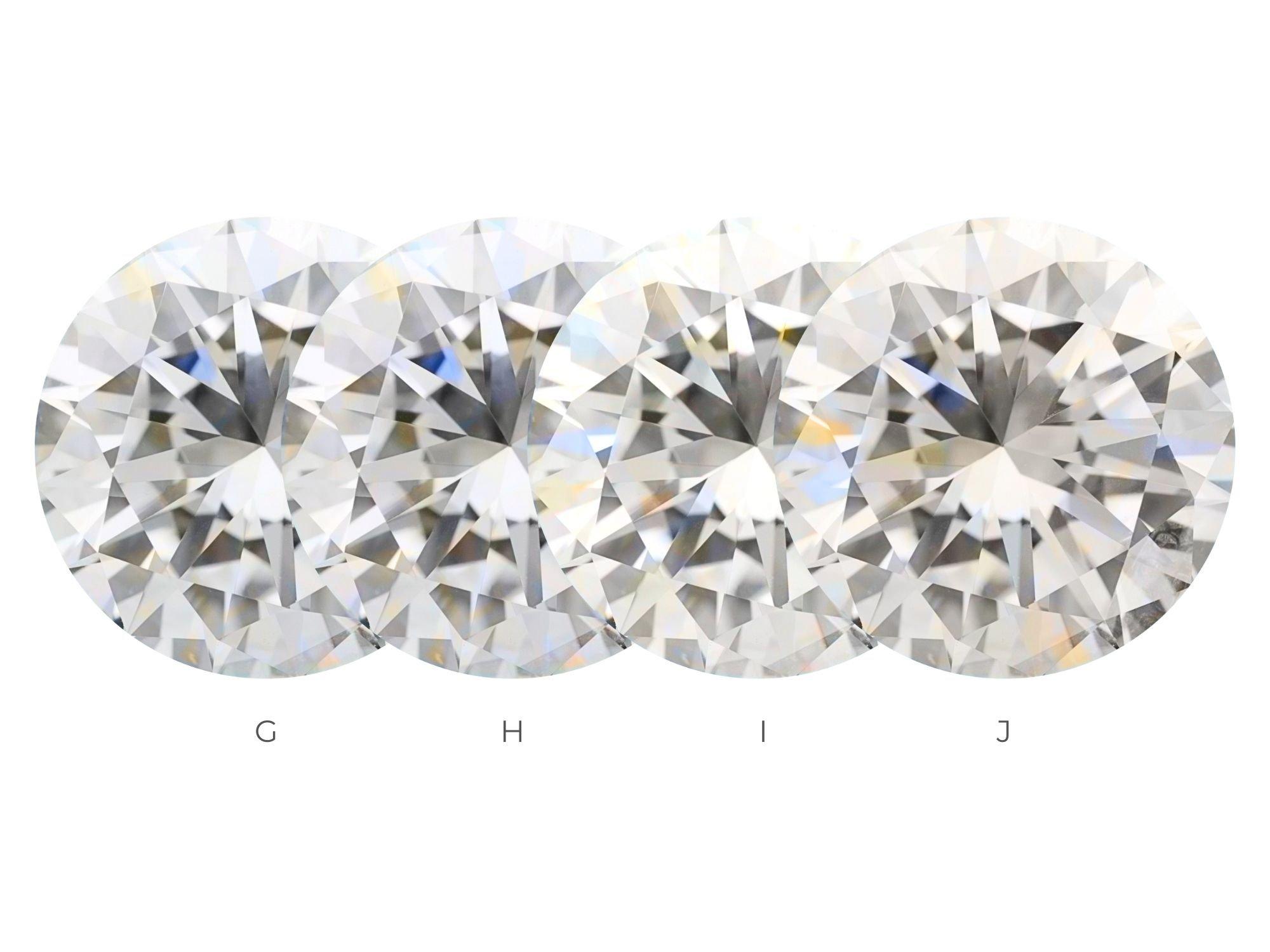 G, H, I, J Colour Diamond Comparison | Diamond Buzz