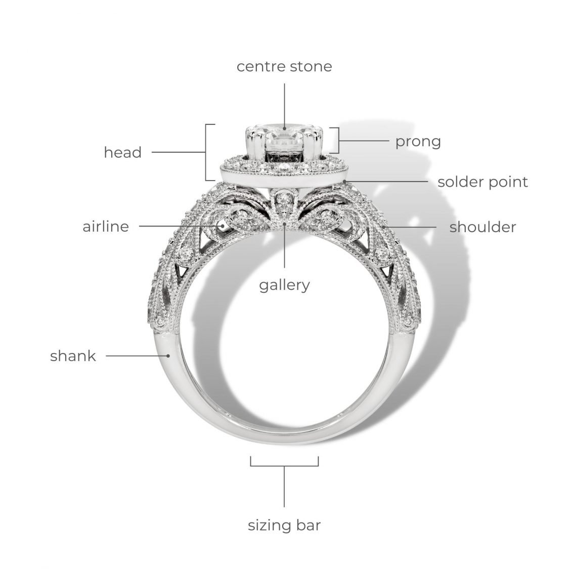 Ring Anatomy | Diamond Buzz