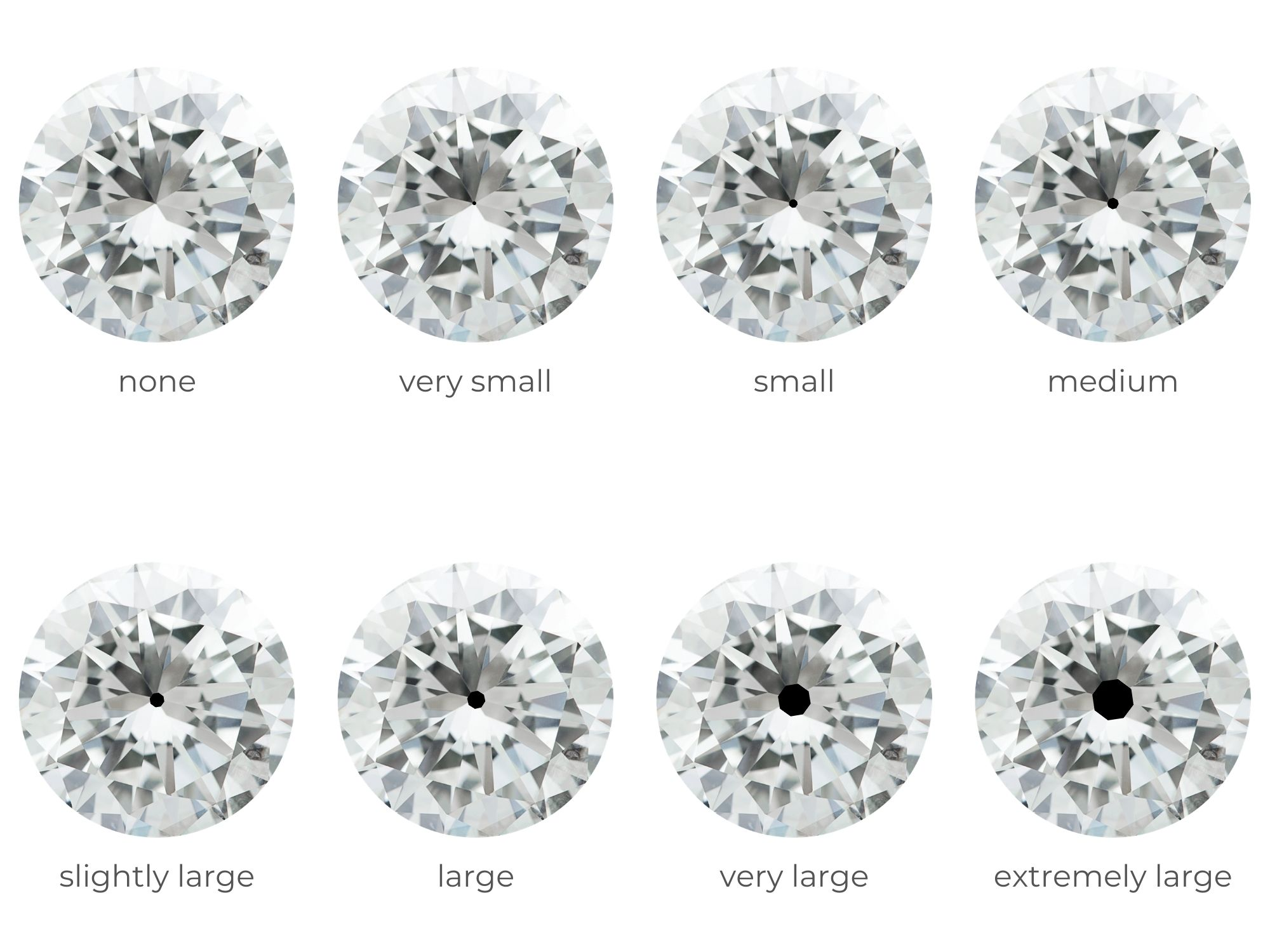 Diamond Culet Grades | Diamond Buzz