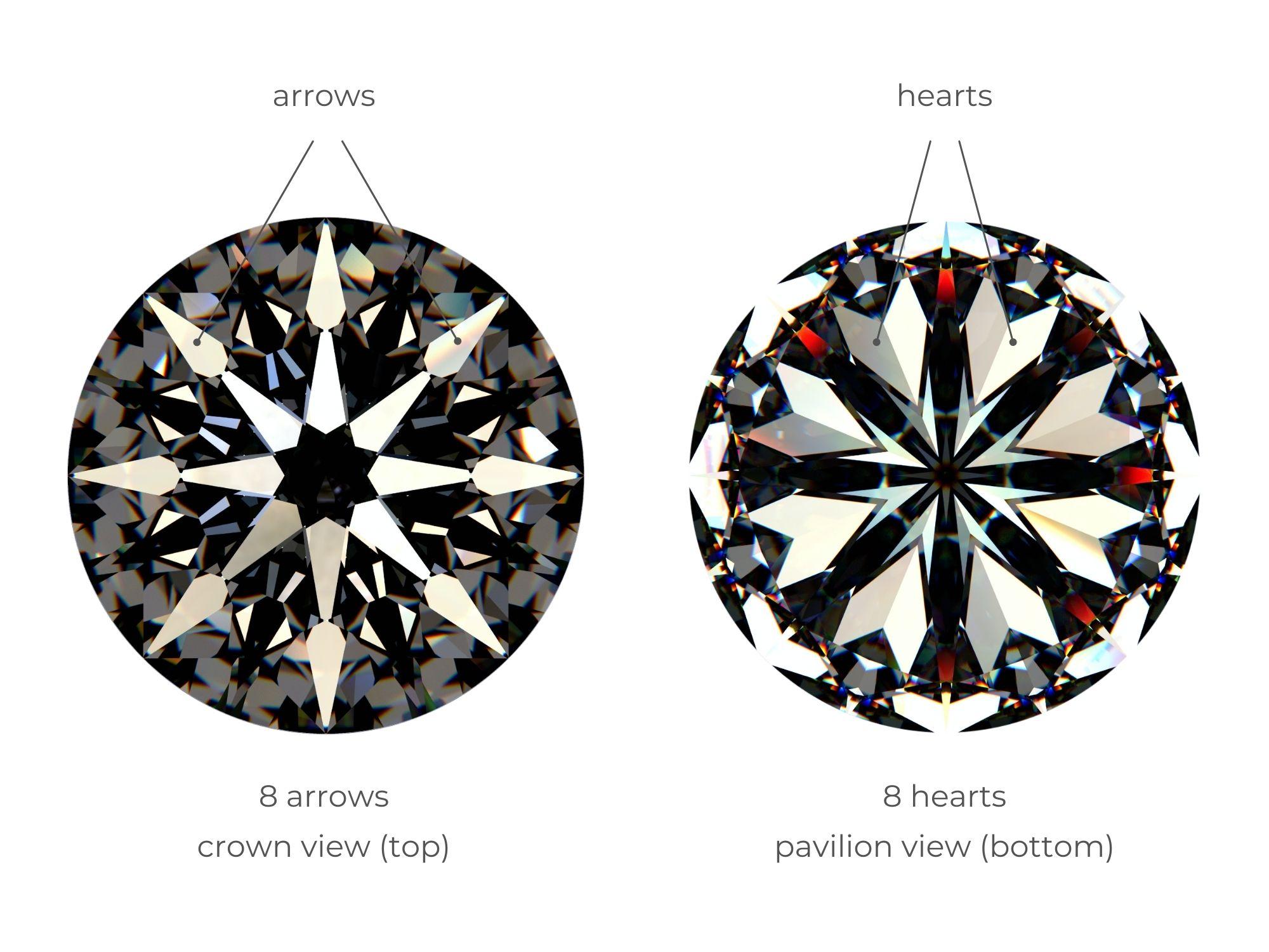 Hearts And Arrows Diamond Crown And Pavilion View   Diamond Buzz