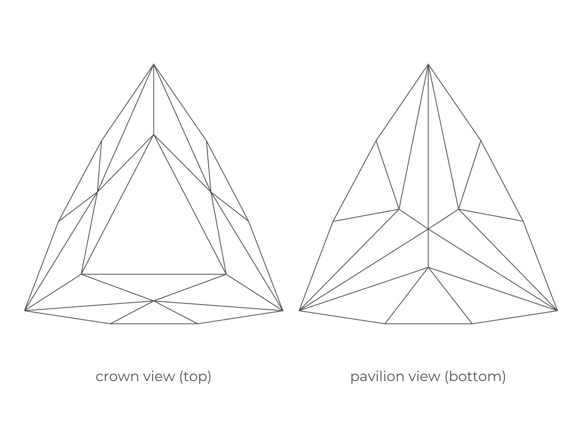 Modified Brilliant Triangular Cut Facet Arrangement | Diamond Buzz