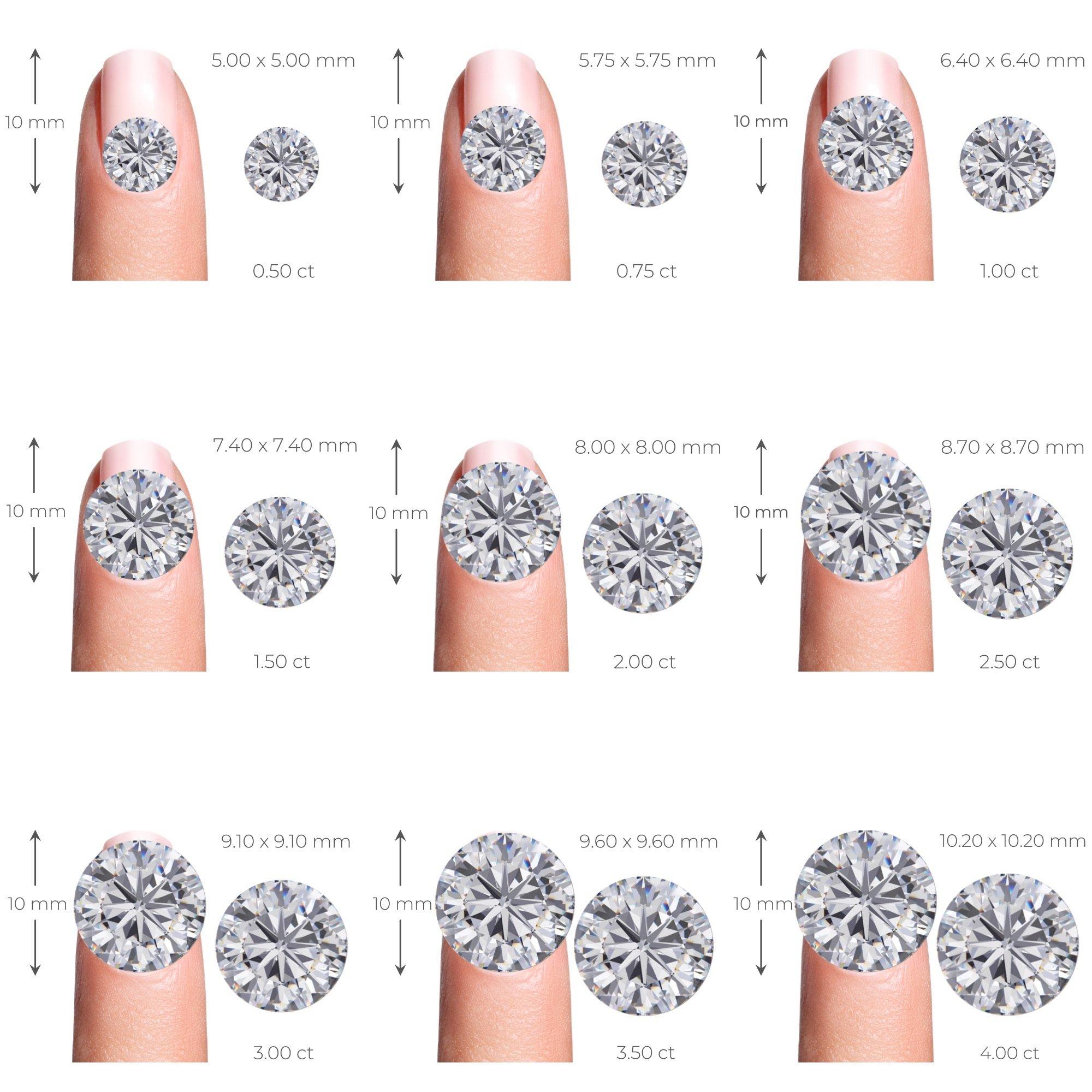 Popular Diamond Carat Weights | Diamond Buzz