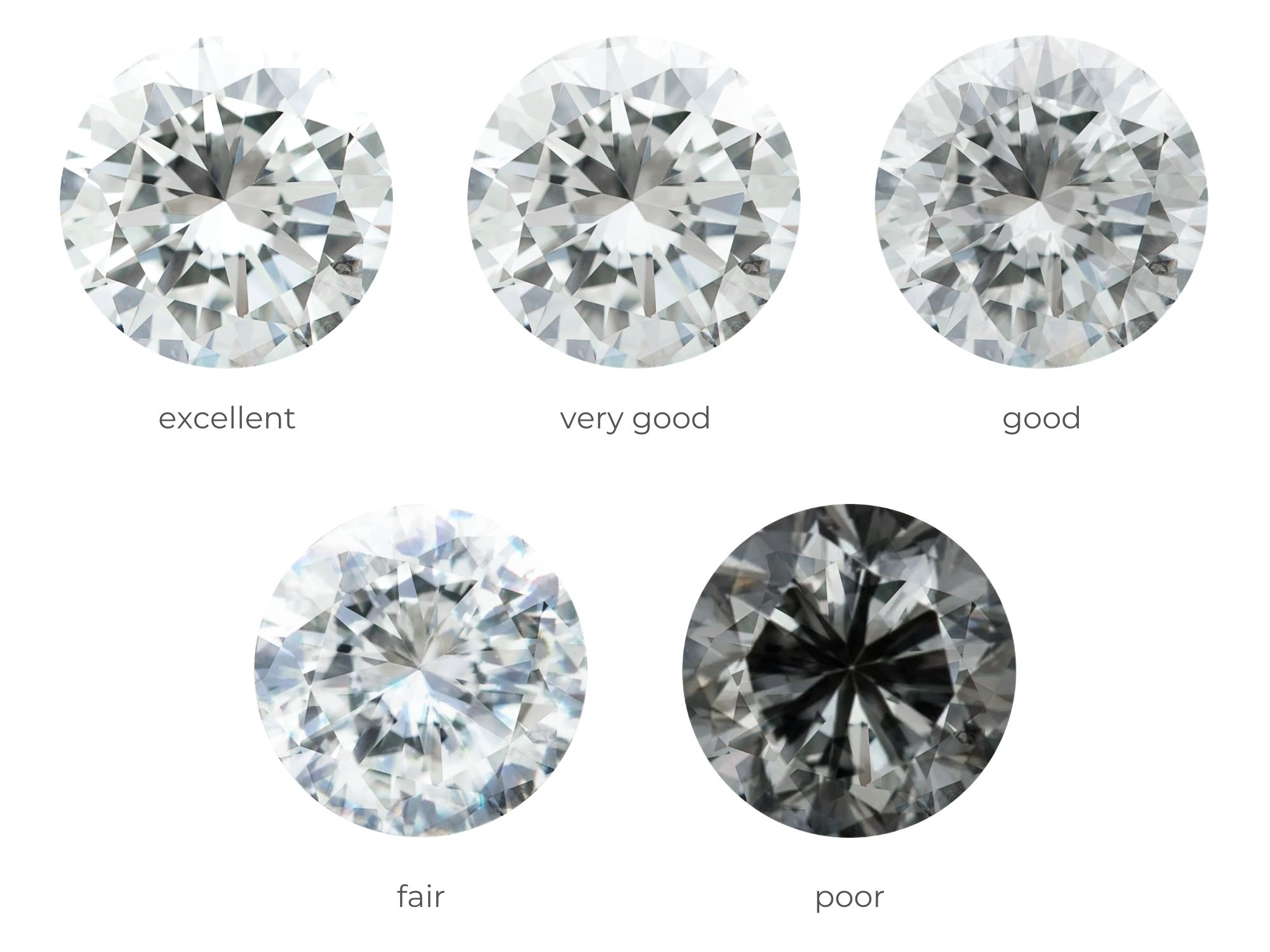 Diamond Cut Scale | Diamond Buzz