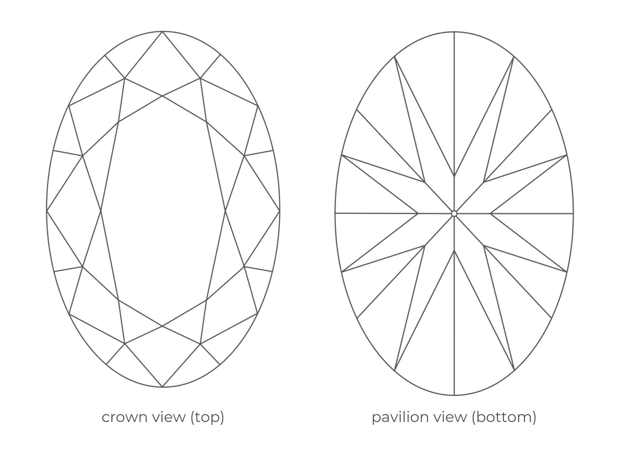 Oval Cut Diamond Facet Arrangement   Diamond Buzz