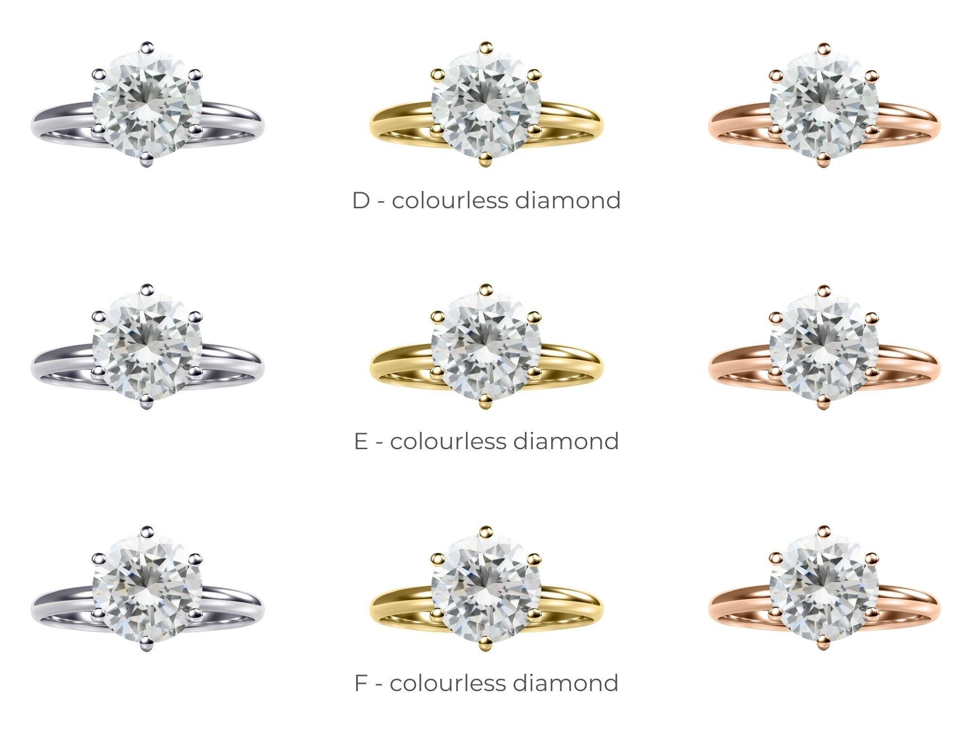 Comparison Of Colourless Diamonds In Different Metals | Diamond Buzz